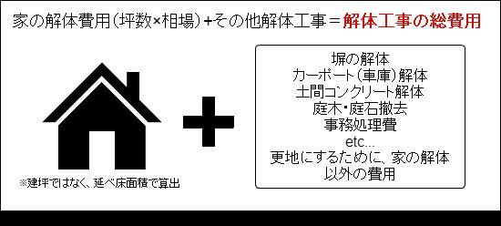 souba_goukei